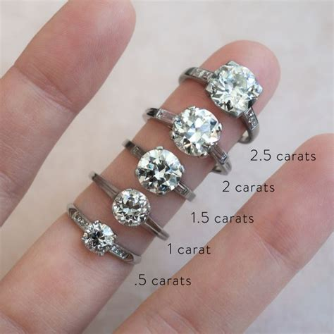 Engagement Ring Finger Size by How Different Sizes Actually Look On A
