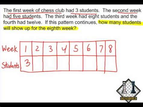 pattern problem solving questions problem solving strategy look for a pattern youtube