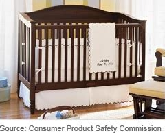 Consumer Reports Cribs by Pottery Barn Recalls Drop Side Cribs