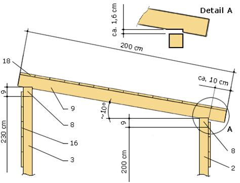 bauanleitung unterstand holz bauanleitung h 228 uschen f 252 r das motorrad und andere zweir 228 der