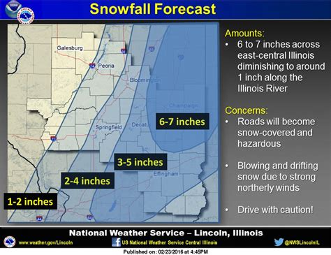 noaa weather forecast winter winter storm warning includes springfield despite 1 3