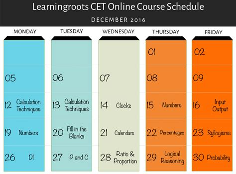 Of Iowa Mba Pm Schedule by Learningroots Mba Cet 2017 Course
