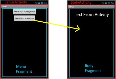 set layout in fragment android using fragment with portrait orientation and landscape