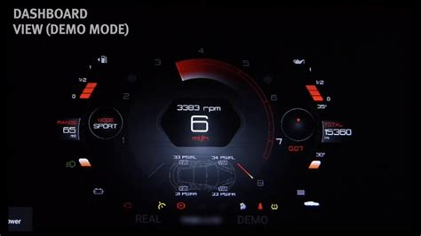 Android Dashboard by Zenvo Car Dashboard Based On Android Tablet