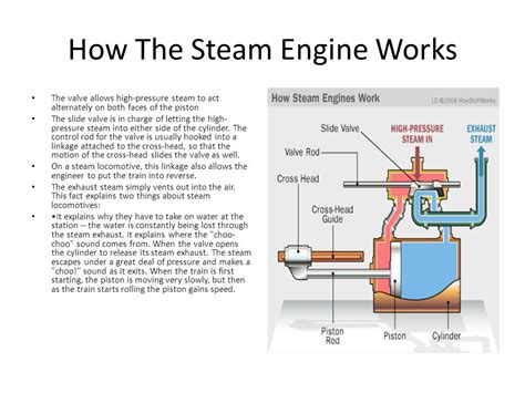 steam engine diagram how it works how steam engine works diagram diagram auto parts catalog and diagram