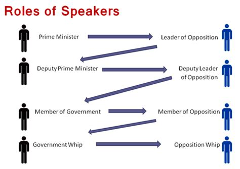 What Are The Duties Of The Speaker Of The House by