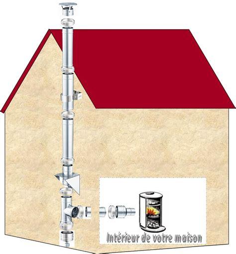 schema conduit cheminee sch 233 ma de montage d un conduit de fum 233 e ext 233 rieur et
