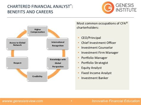 Chartered Financial Analyst Mba by Cfa Vs Mba The Eternal Debate