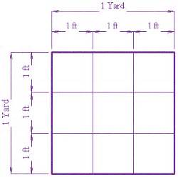 How To Calculate Sq Yards For Carpet Why Are There 9 Square In 1 Square Yard Quora