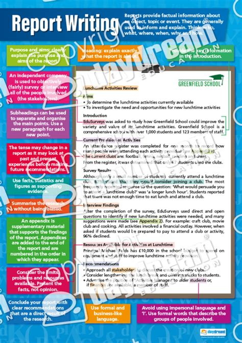 Font Size In Report Writing by Report Writing Poster