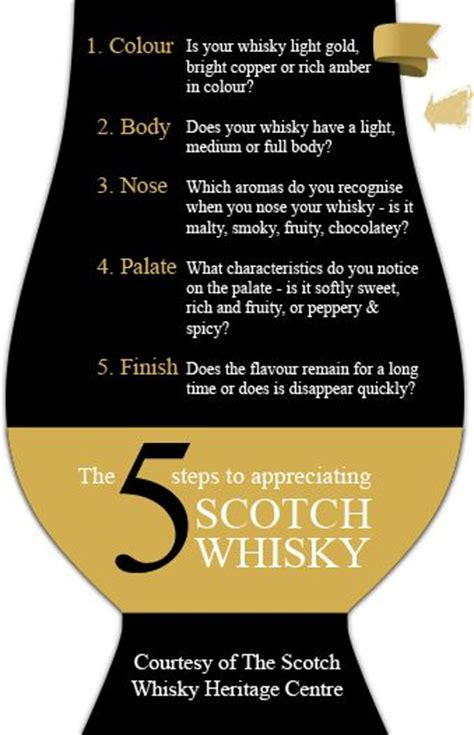 whiskey an insider s guide to the tasting and producing whiskey books ten of the most useful whisky pins on scotsman