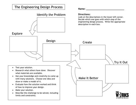 New Stem Lesson Plan Template Josh Hutcherson Stem Planning Template
