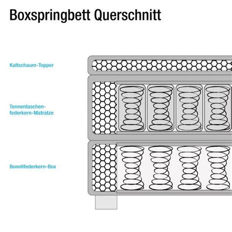 Aufbau Eines Boxspringbettes by 10 Boxspringbetten Gesunder Schlaf Ist Kein Luxus