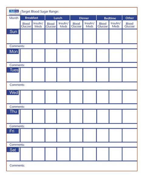 printable blood sugar log medical printables