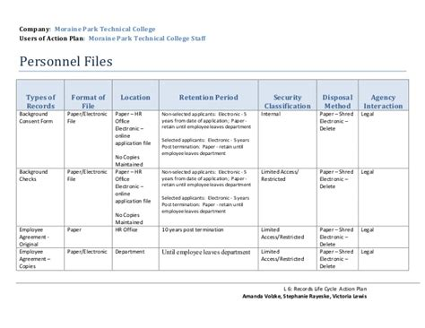 Business Records Business Records System Plan