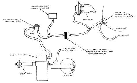 valve vacuum diagram 1994 mazda rx7 1 3l fi turbo rotary 0cyl repair guides