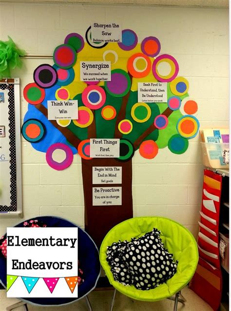 category classroom decorations elementary endeavors
