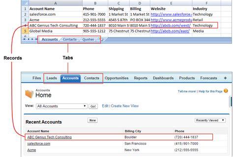 Salesforce Spreadsheet by Understand Salesforce Unit Salesforce Trailhead