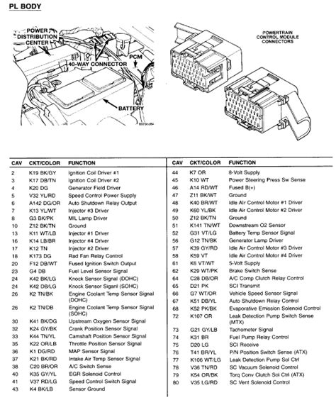 2001 dodge ram pcm wiring diagram efcaviation