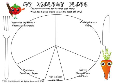 healthy plate template the superveges vitamins and minerals for a healthy