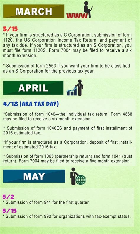 Tax Calendar 2016 Us Tax Calendar For Business Owners Founder S Guide