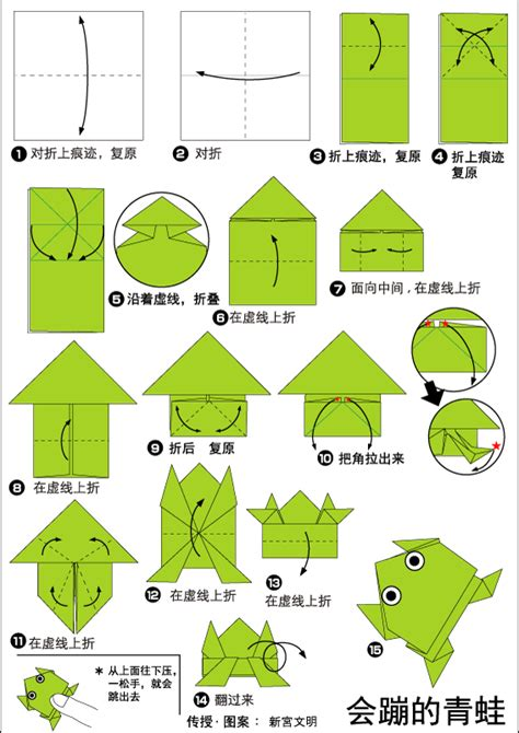 frog origami easy paper crafts jumping frog