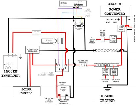 fifth wheel diagram cer wiring harness wirdig readingrat net