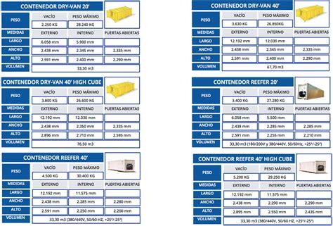 formulario de pago de impuesto vehicular fechas para pago de impuesto de vehiculo colombia 2015