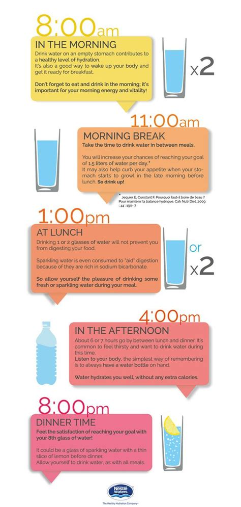 7 easy useful tips for hydration this summer pretty designs