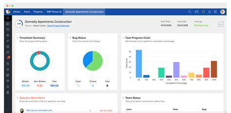 best project management softwares zoho projects project management software
