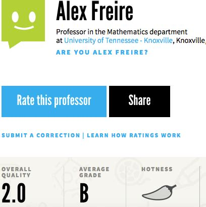 Why Doesn T Ut Knoxville An Mba Program by Top 10 Worst Professors At Ut According To Rate My Professors