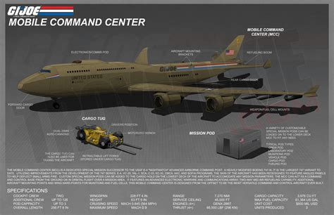 Mobile Home Modern Design by G I Joe Mobile Command Center Concept Updated 4 25 17