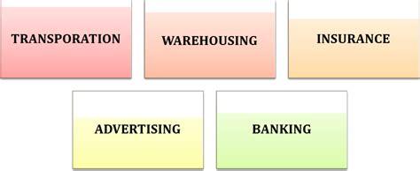 trade aids  trade transportation warehousing