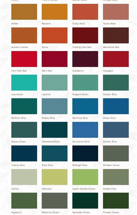 pin by homestead house on homestead house milk paint colours pinter