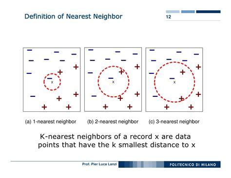 point pattern analysis nearest neighbor machine learning and data mining 13 nearest neighbor and