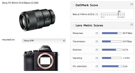 Sony 90mm F 2 8g Oss Macro G Lens sony fe 90mm f 2 8 macro g oss lens test results daily