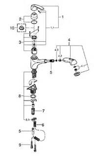 Kitchen Sink Faucet Parts Diagram Repair Parts For Grohe Kitchen Faucets