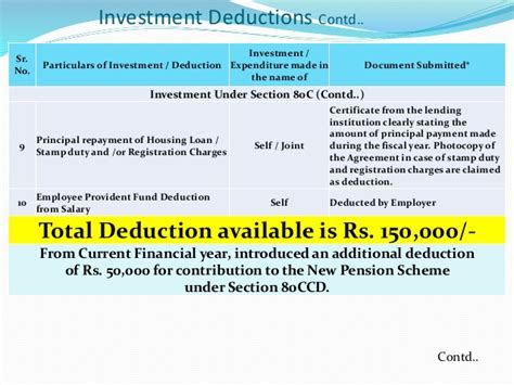 income tax section 80 tta income tax management