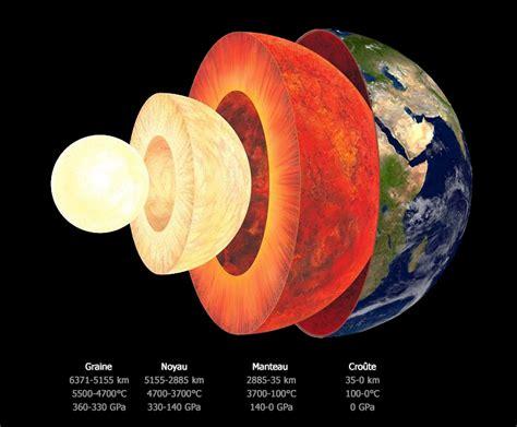 compendium du syst 232 me solaire la terre