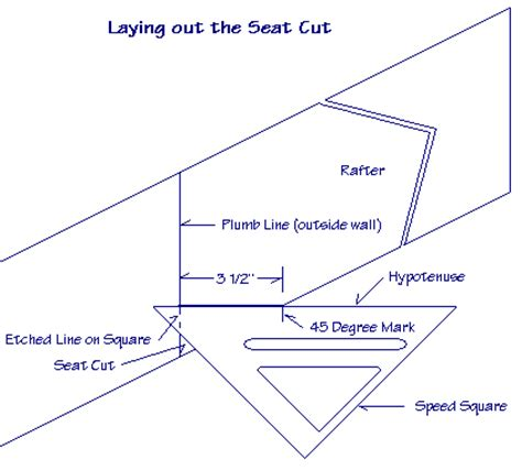 Plumb Cut Rafter by Answers To Questions About How To Build Drawers How To