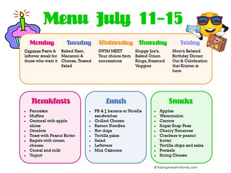A Healthier Menu by Healthy Family Meal Plan For The Week Dukan Diet Food
