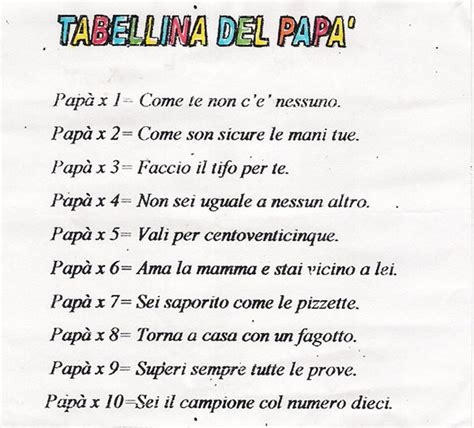 le mie poesie per te testo tanti auguri papa io sono dio