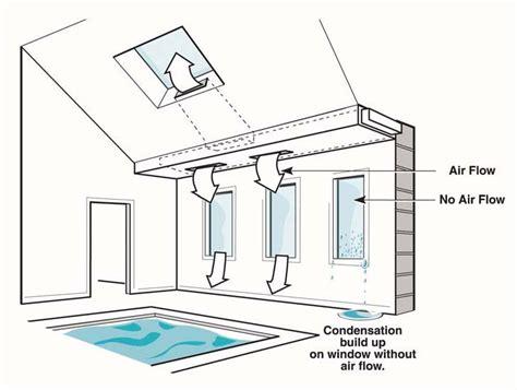 house windows design guidelines house windows design guidelines 28 images image