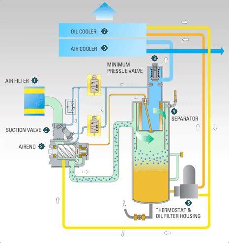 wiring diagram pinpoint 7520 wiring diagram and schematics