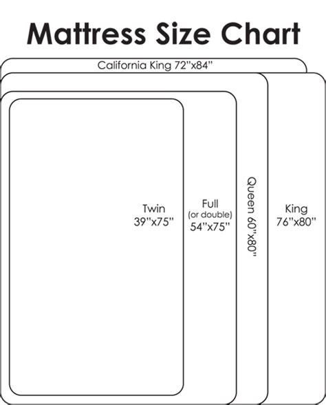 Mattress Sizes Canada Chart by