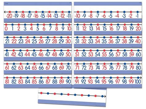 printable classroom number line 100 free worksheets 187 100 number line printable free math