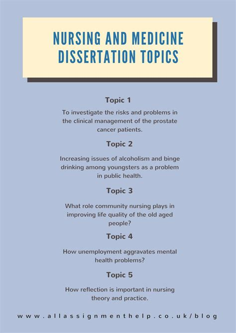 nursing dissertation 20 best dissertation topics on different subjects