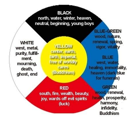 american color meanings how can american color symbolism be explained quora