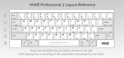 keyboard layout editor hhkb key function layout for hhkb professional 2