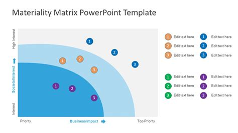 Materiality Matrix Powerpoint Template Slidemodel Matrix Powerpoint Template